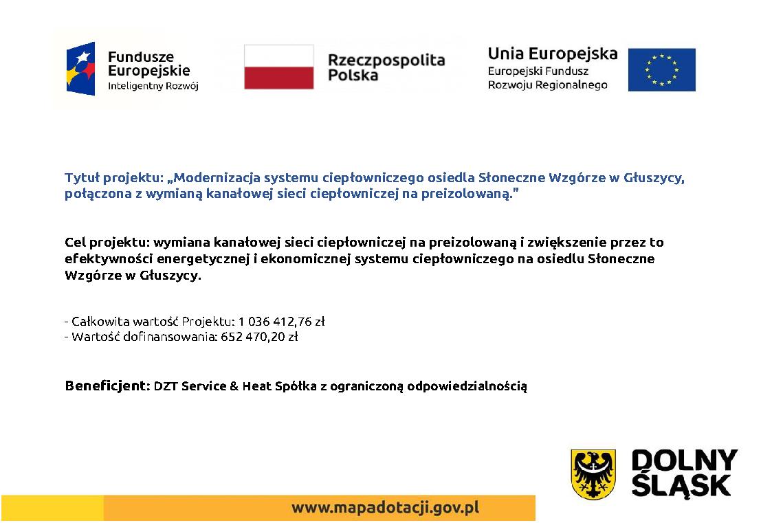 Tablica informacyjna - Głuszyca